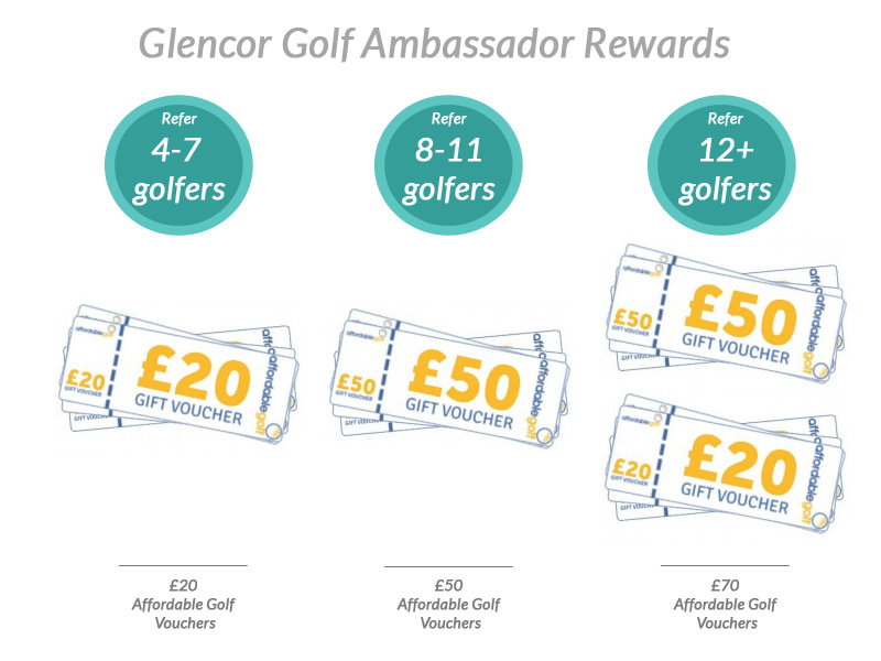 Glencor Ambassador Rewards