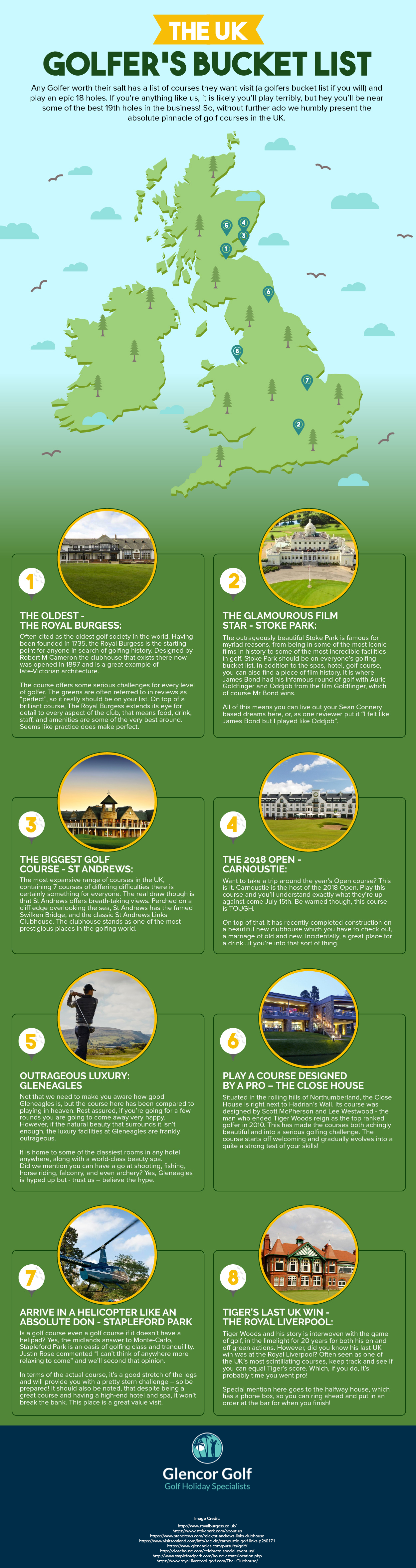UK golfers bucket list